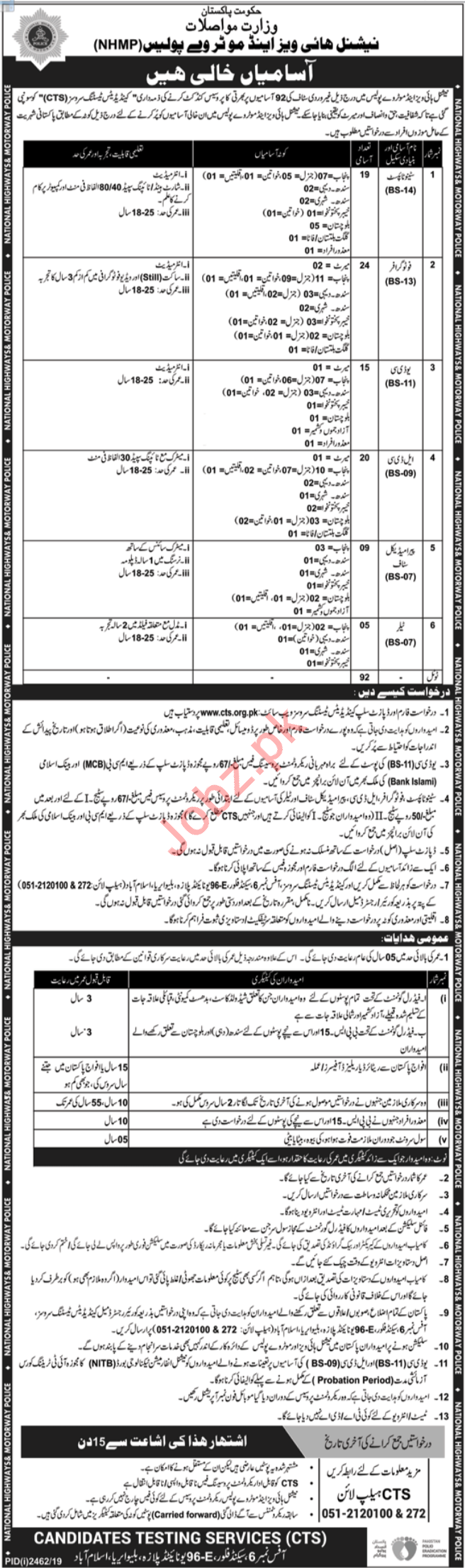 Ministry of Communications Clerical Staff Jobs Via CTS