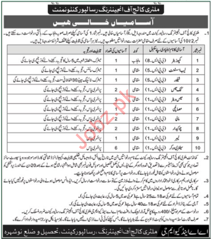 Military College of Engineering Jobs in Risalpur Cantt KPK