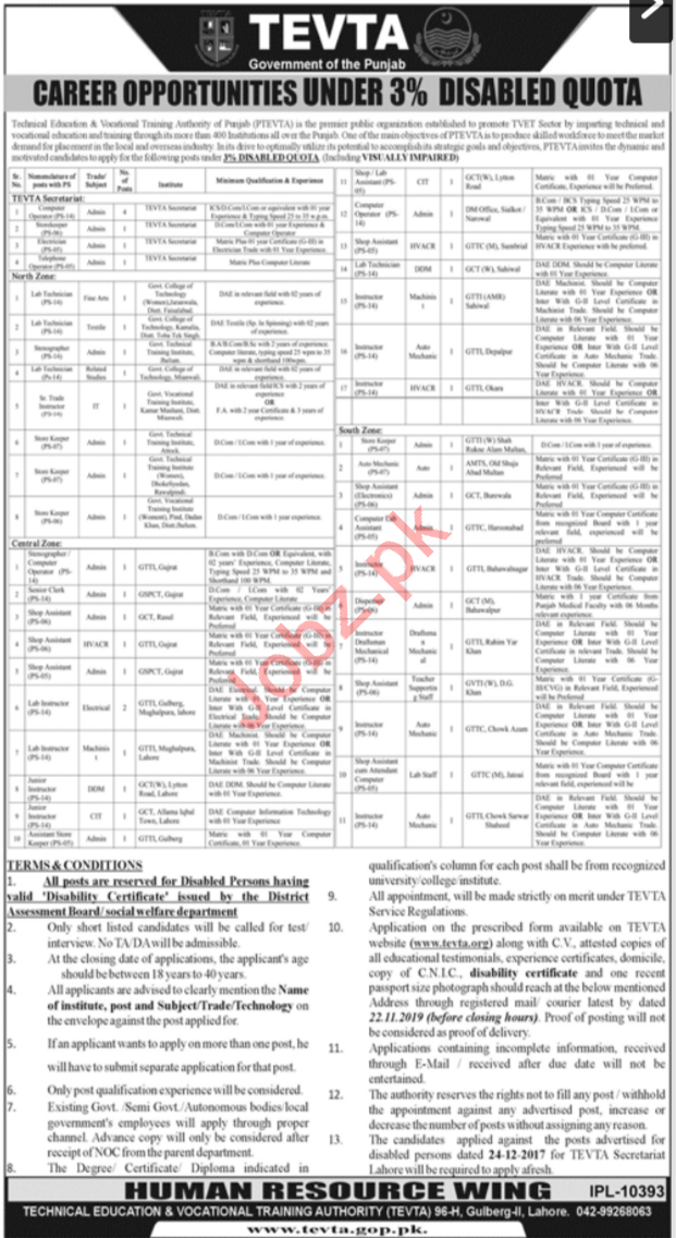 Government of the Punjab TEVTA Lahore Jobs 2019