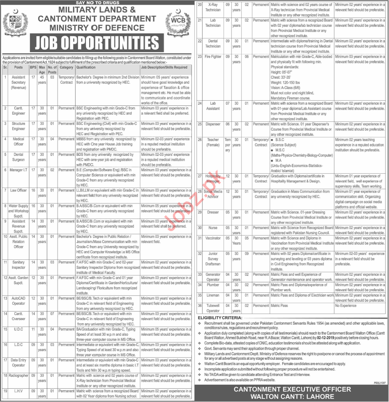 Military Lands & Cantt Department Ministry of Defence Jobs