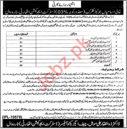 District Education Authority Narowal Jobs 2019 for Clerk