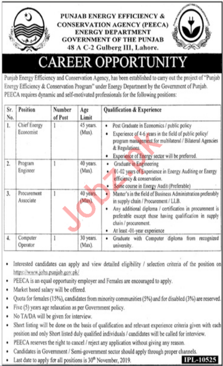 Energy Department Jobs 2019 in Lahore