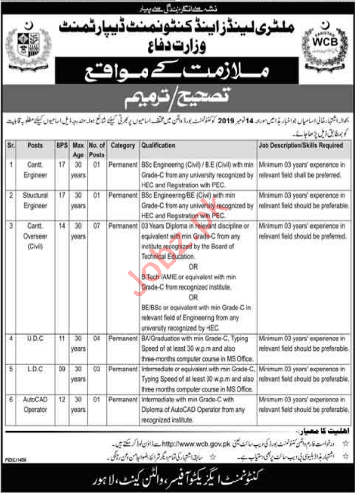 Military Lands and Cantonment Department Jobs 2019