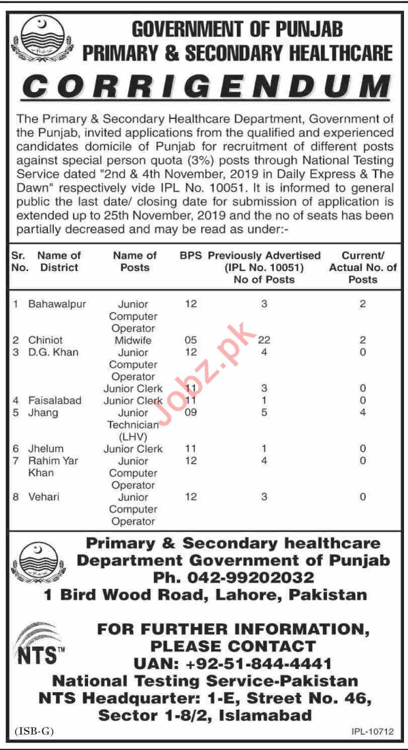 District Headquarter Hospital DHQ Punjab Jobs 2019