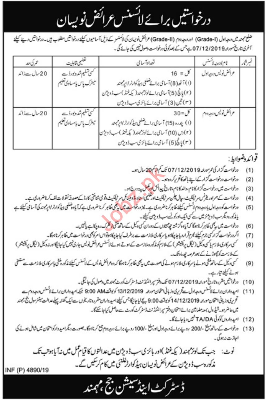 District & Session Judge Office Jobs in Mohmand KPK