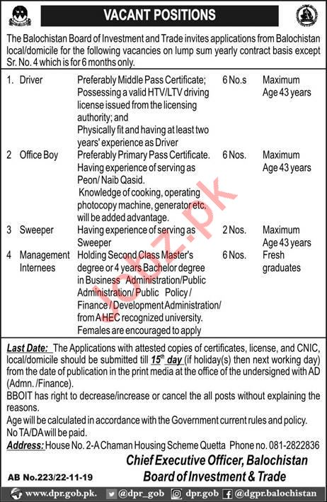 Balochistan Board of Investment & Trade Jobs 2019