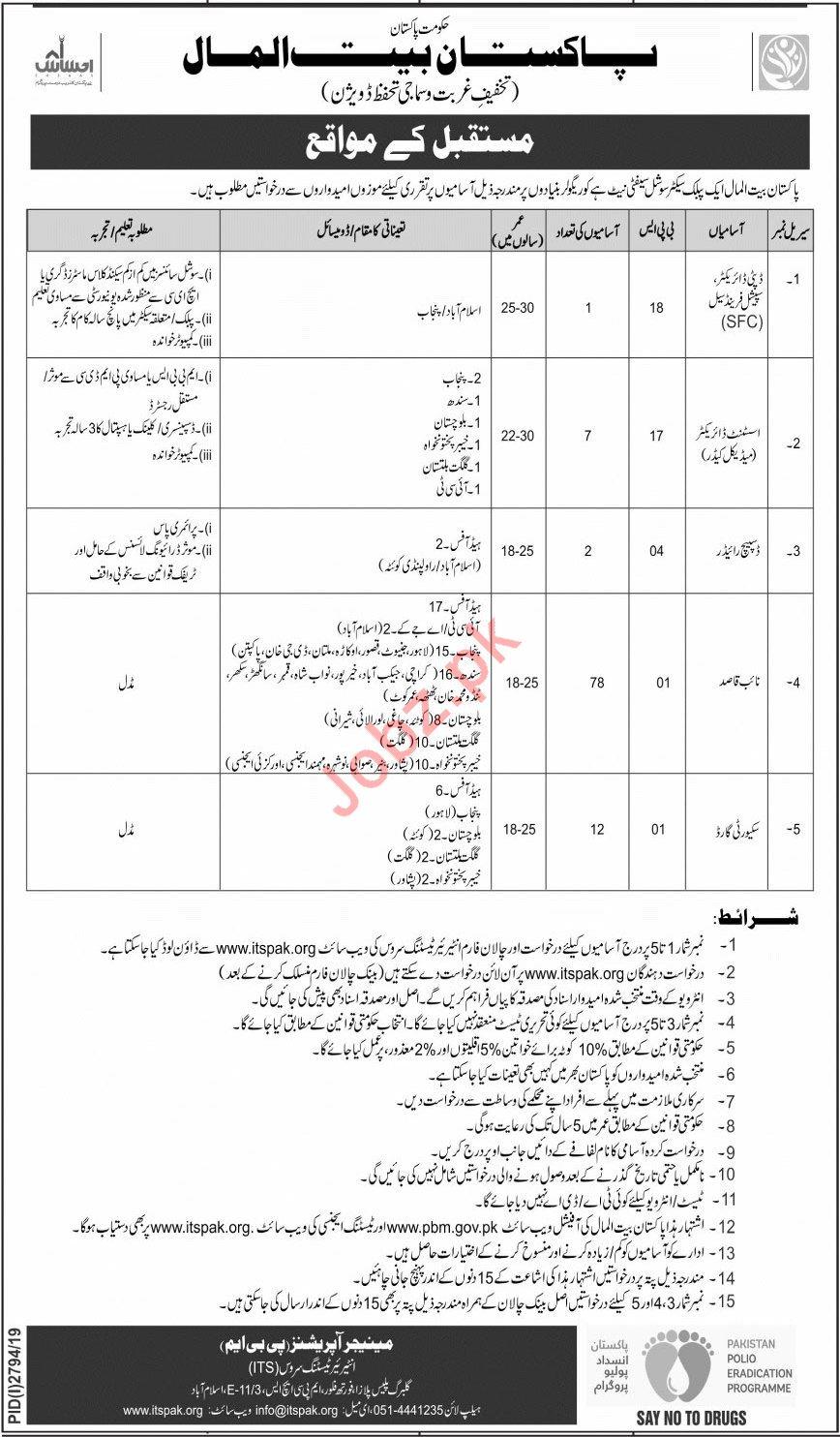 Pakistan Bait ul Mal Jobs 2019 via ITS