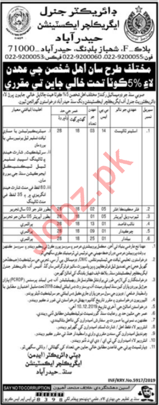 Agriculture Extension Hyderabad Jobs 2019
