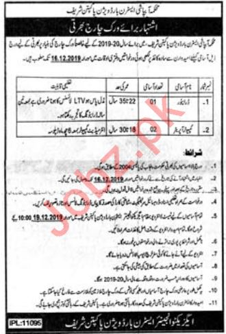 Irrigation Department Eastern Bar Division Pakpattan Jobs