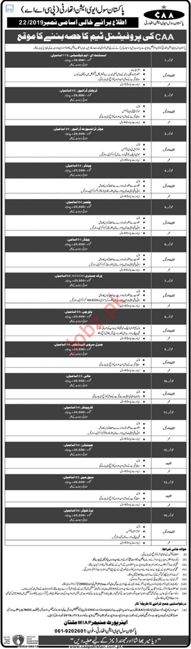 Multan International Airport Pakistan MIAP Jobs 2019