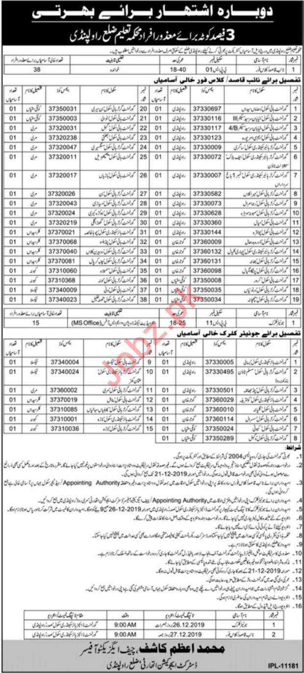 School Education Department Rawalpindi Jobs 2019