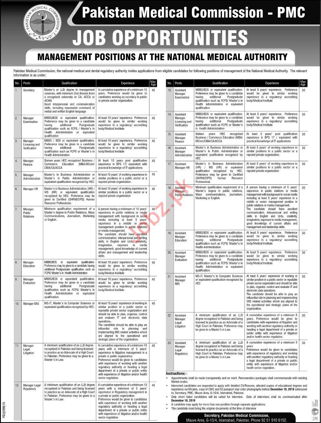 Pakistan Medical Commission PMC Jobs 2019