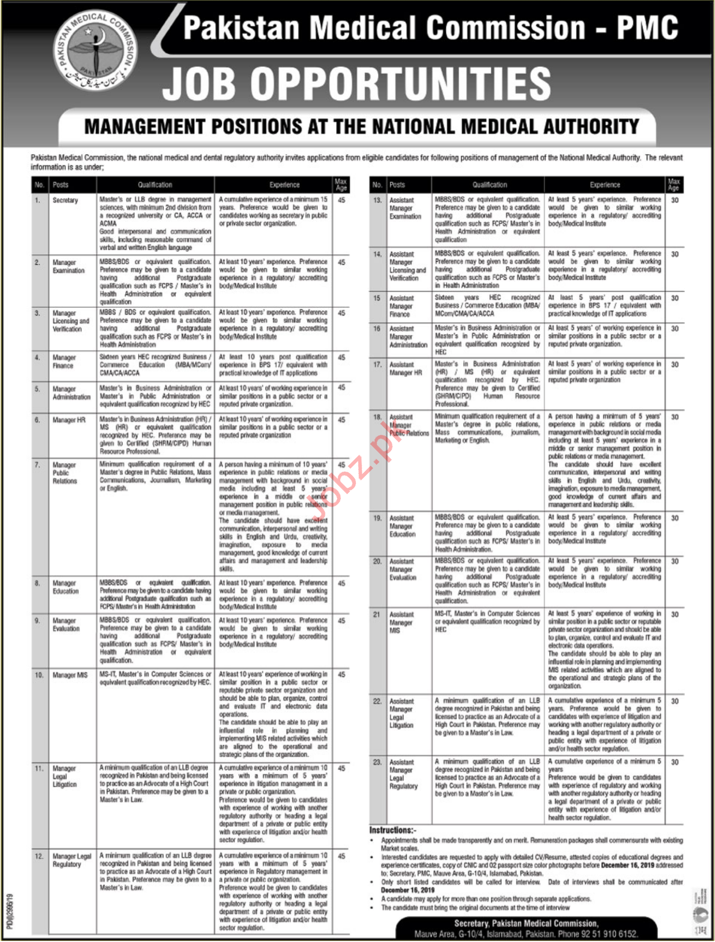 Pakistan Medical Commissions PMC Islamabad Jobs for Managers