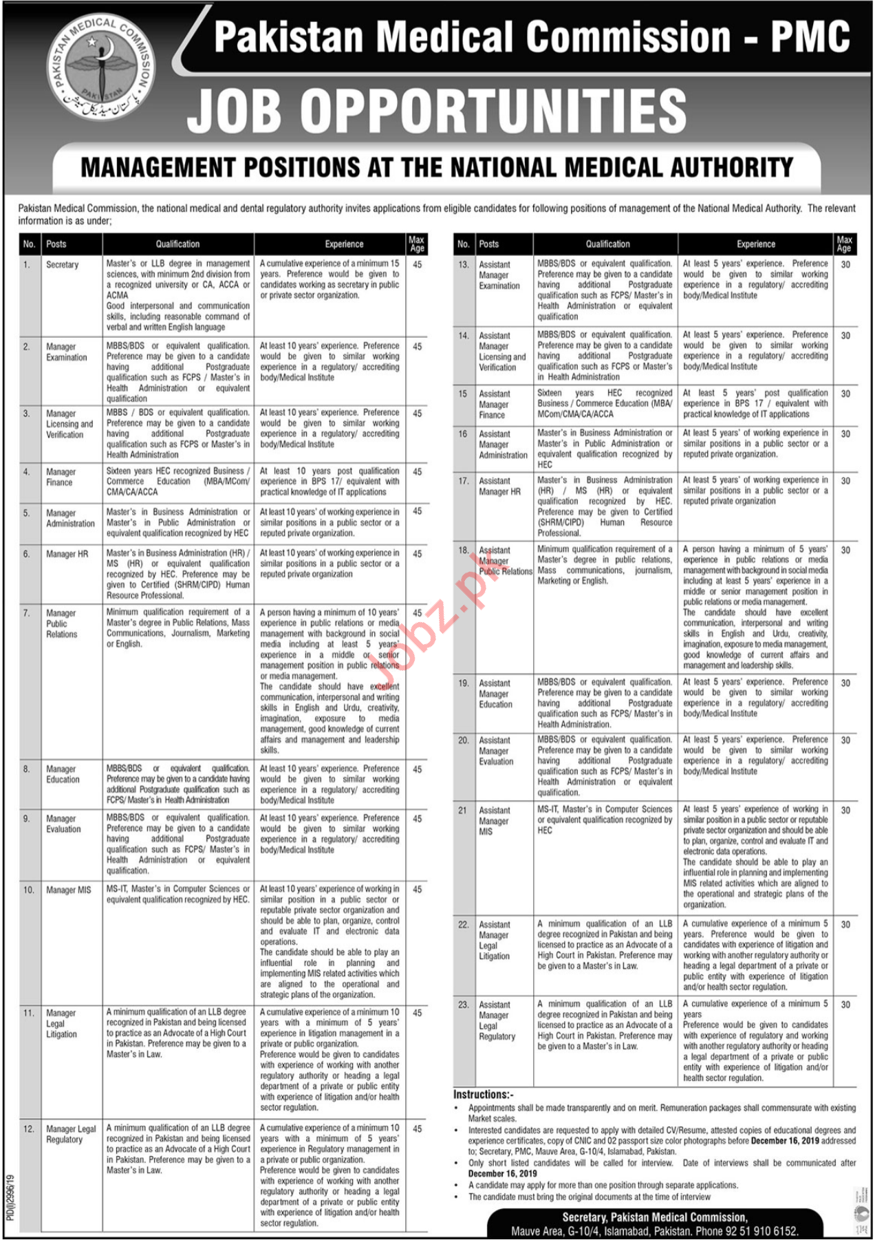 Management Staff Jobs in Pakistan Medical Commission PMC