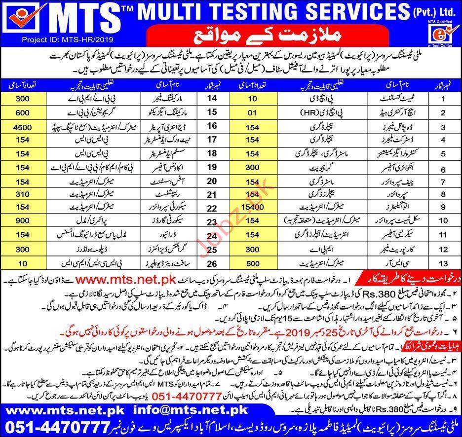 Multi Testing Services MTS Islamabad Jobs
