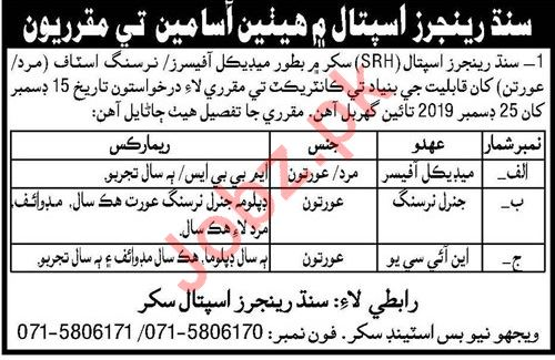 Sindh Rangers Hospital Medical Staff Jobs 2020