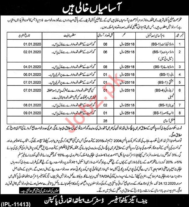 Health Department Jobs 2019 in Pakpattan