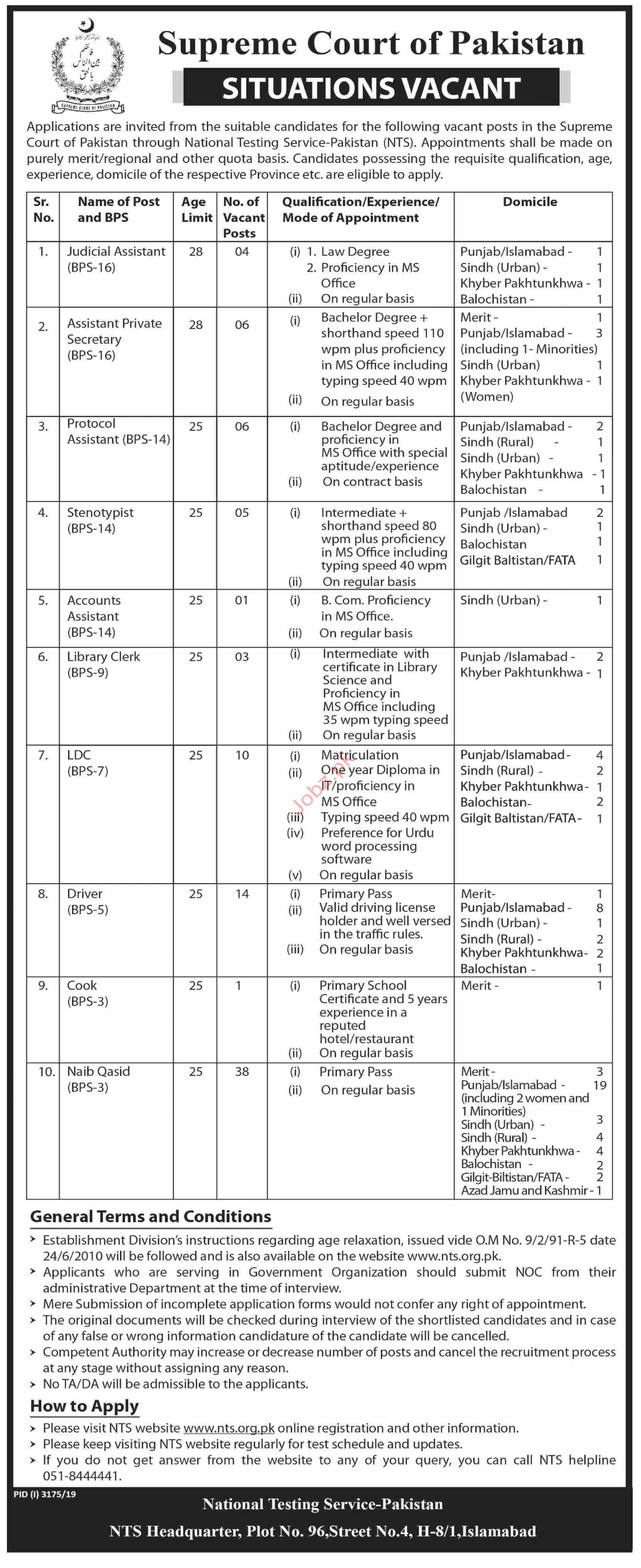 Supreme Court of Pakistan Islamabad Jobs 2020 Via NTS