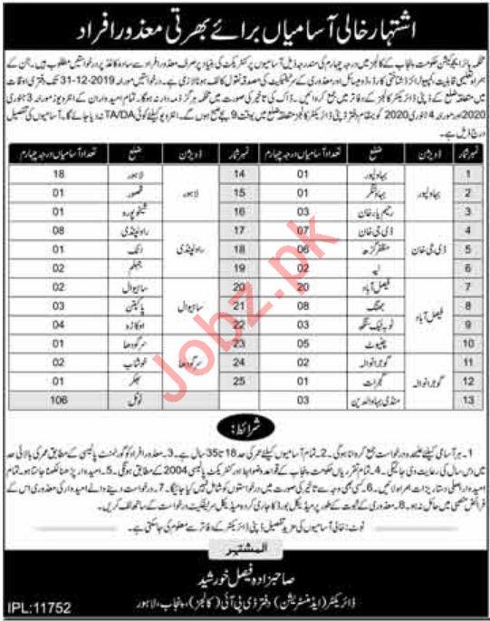 Punjab Higher Education Department Jobs 2020