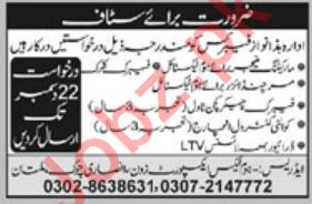 Merchandiser & Quality Control Jobs in Private Company