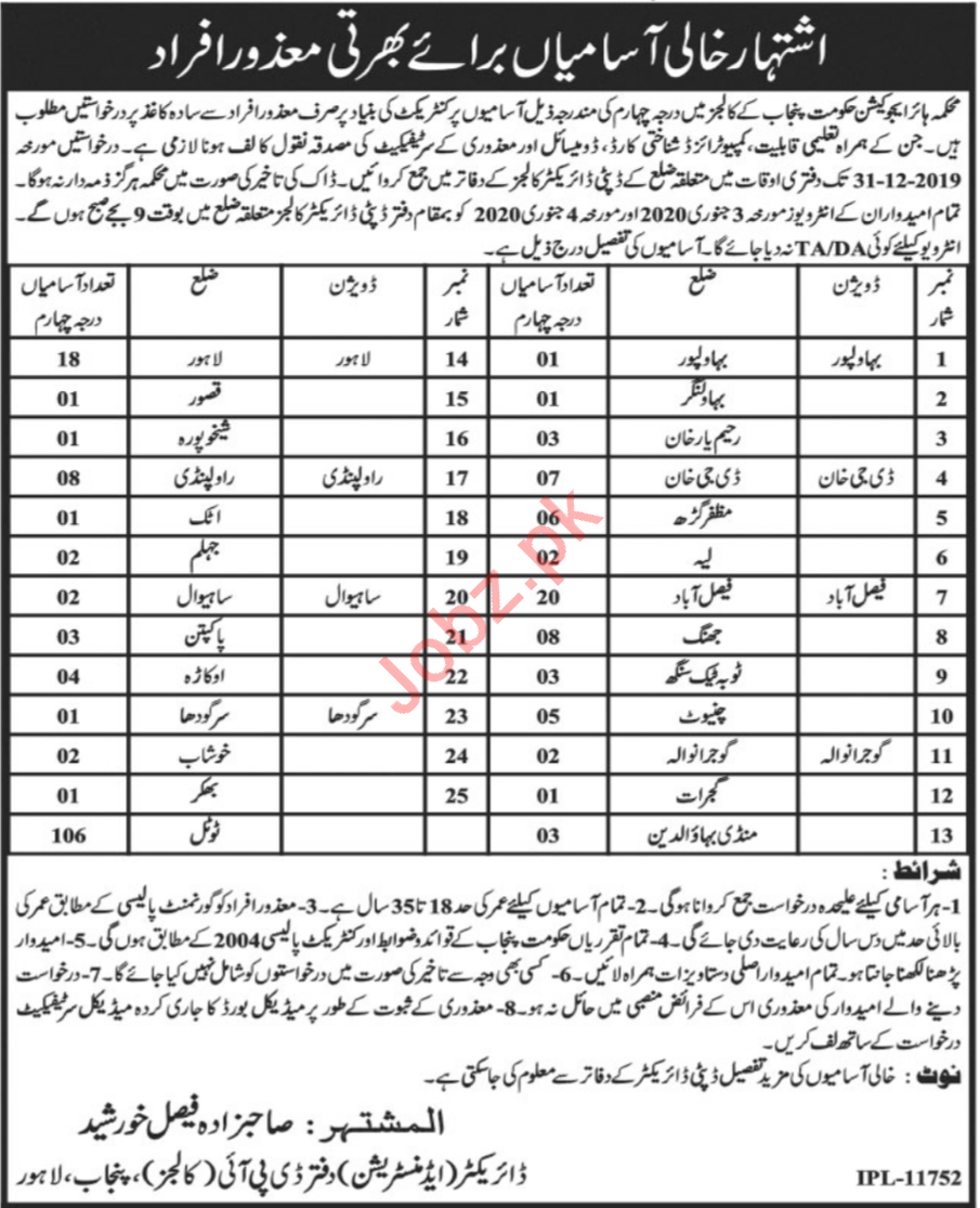 Higher Education Department HED Punjab Jobs 2020