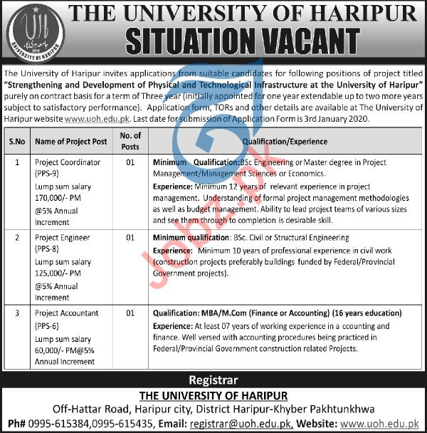 The University of Haripur UoH Management Jobs 2020