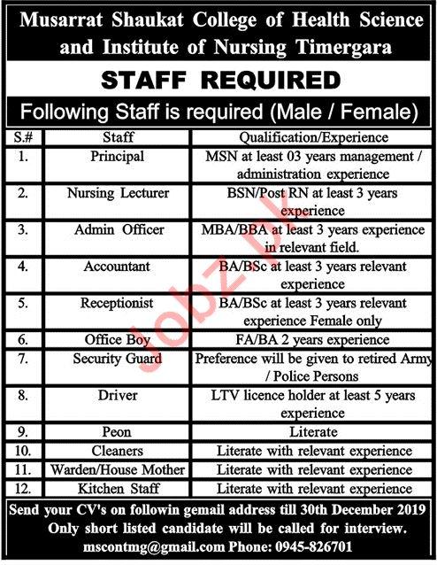 Musarat Shaukat College of Health Sciences Medical Jobs 2020