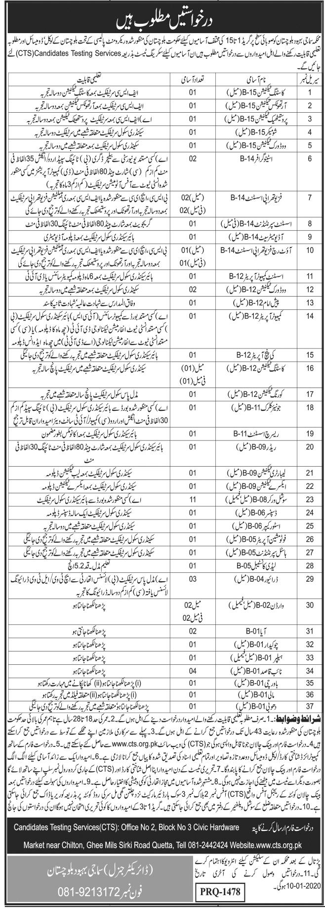 Social Welfare Department Balochistan Jobs 2020 VIa CTS
