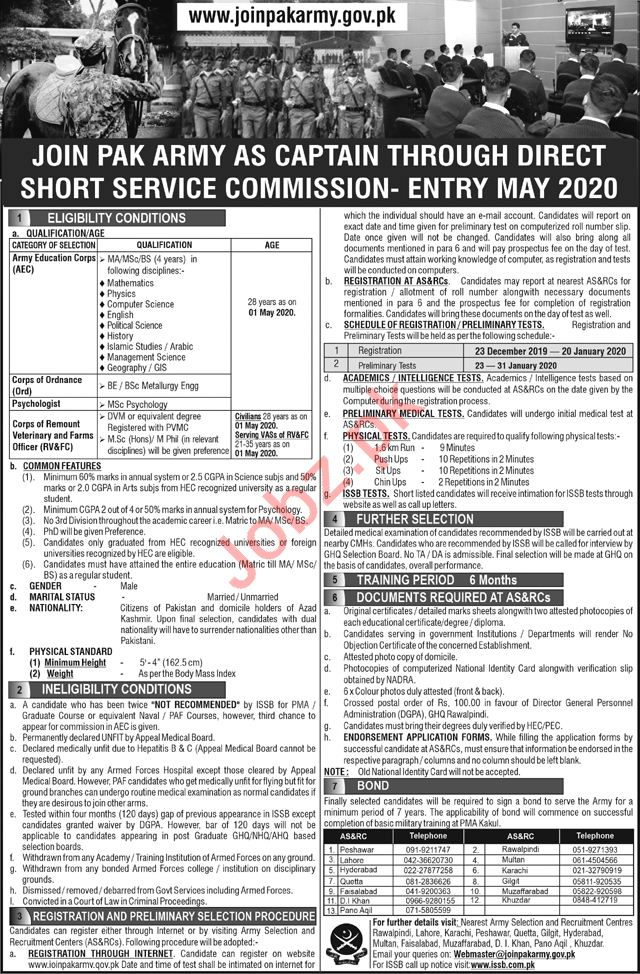 Join Pakistan Army As a Captain Jobs 2020 in Rawalpindi
