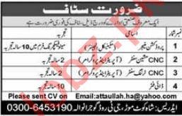 Attaullah Industrial Group Jobs 2020 in Gujranwala