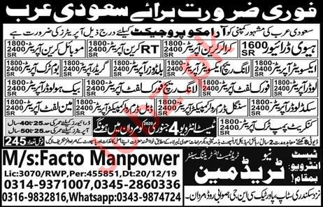 Aramco Company Jobs 2020 For Saudi Arabia