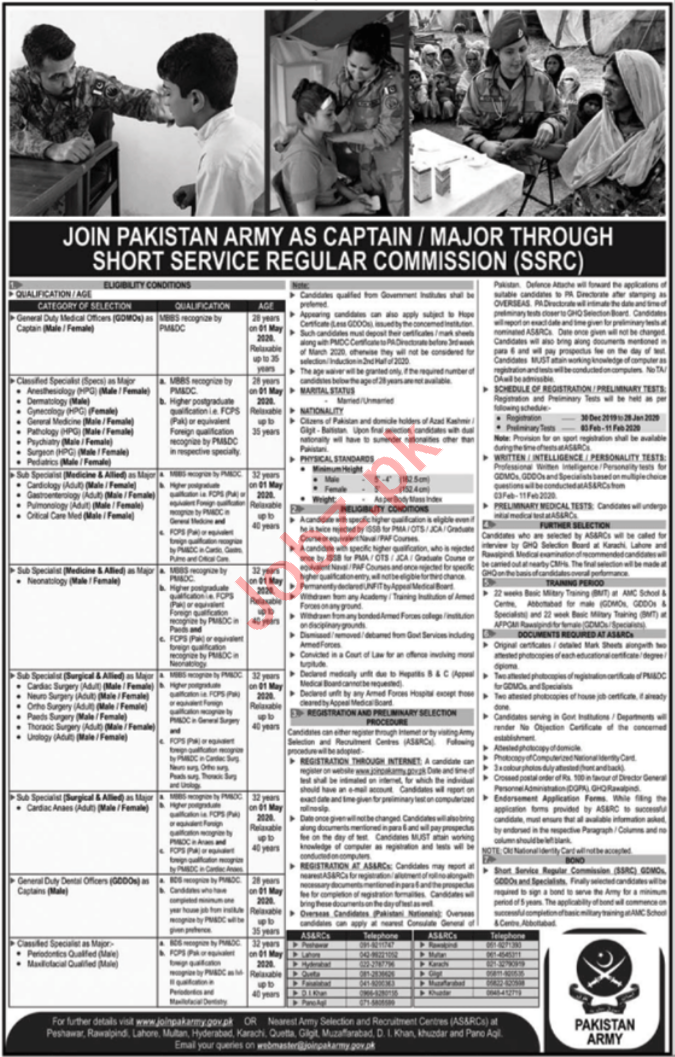 Pakistan Army as Captain & Major Medical Officer Jobs 2020