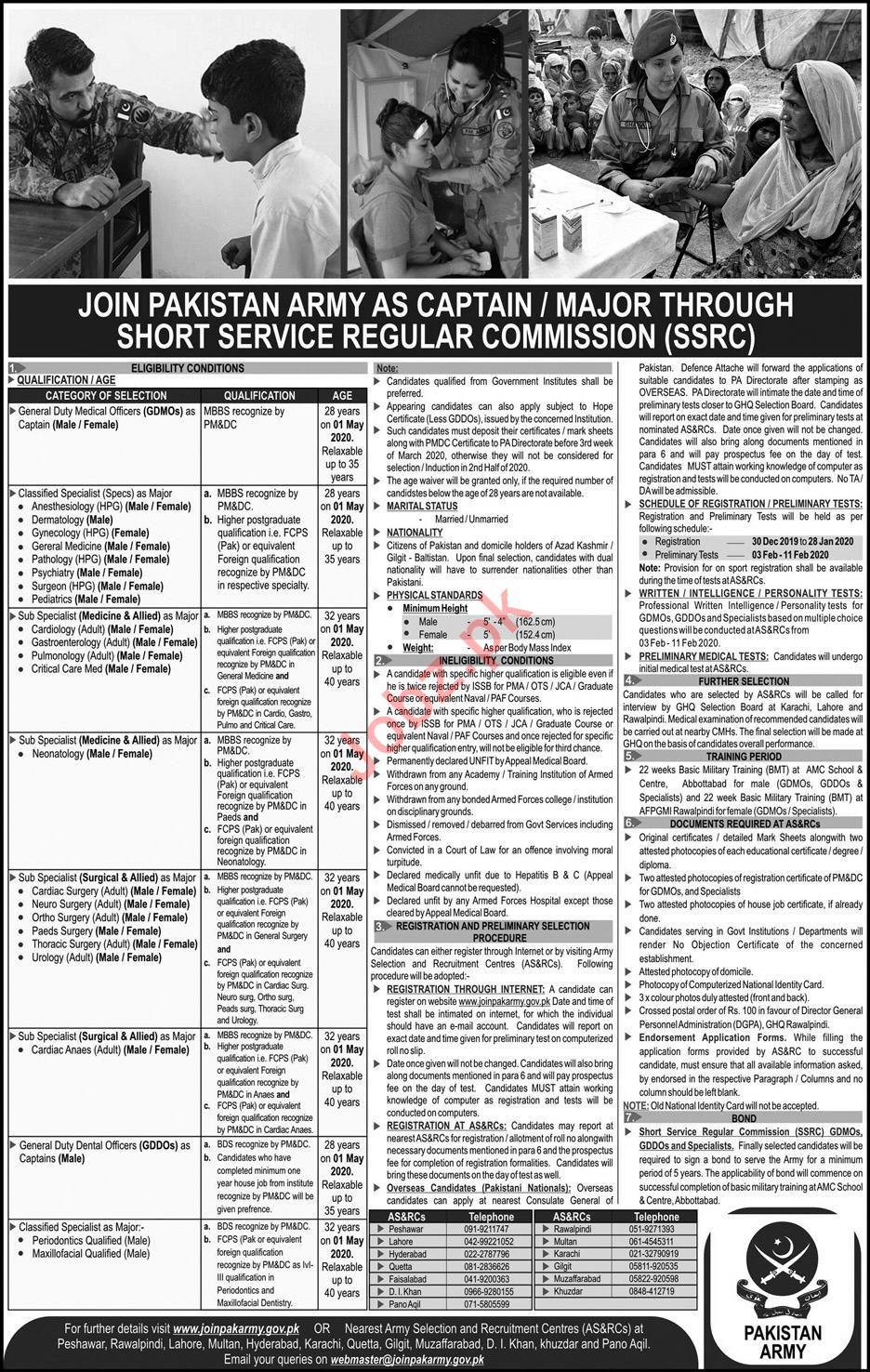 Join Pakistan Army As Captain & Major through SSRC