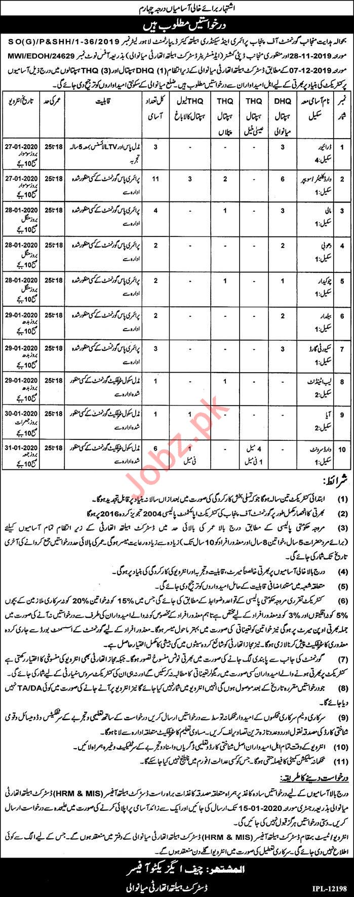 Primary & Secondary Healthcare Department Jobs 2020
