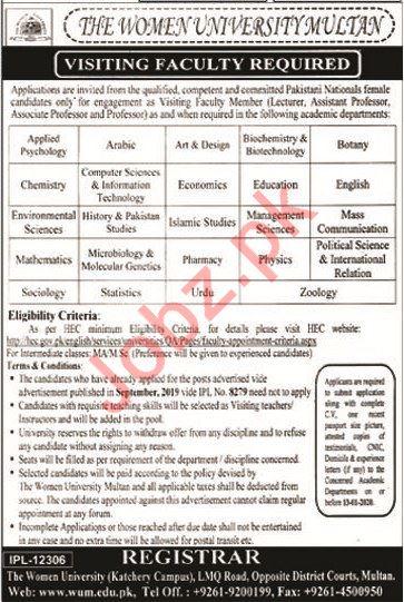 The Women University Faculty Jobs 2020 in Multan
