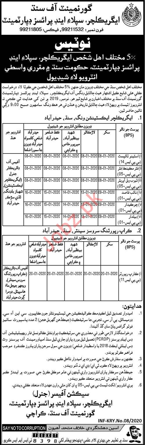 Agriculture Supply & Prices Department Jobs 2020