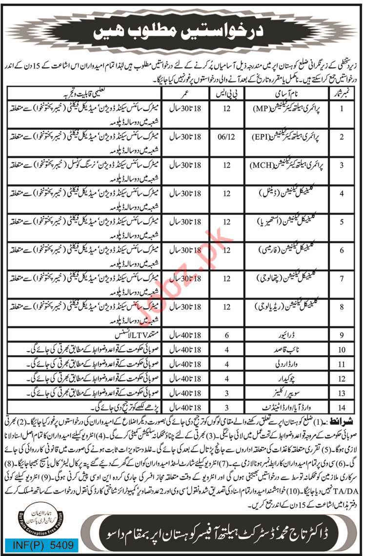District Health Office Jobs 2020 For Kohistan KPK