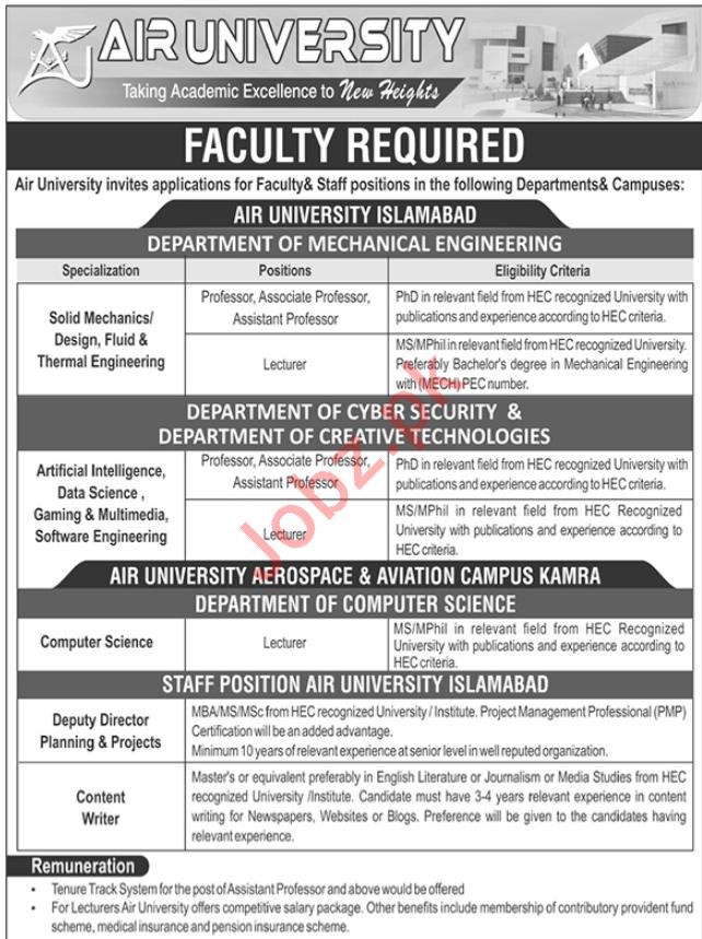 Air University Teaching Staff Jobs 2020