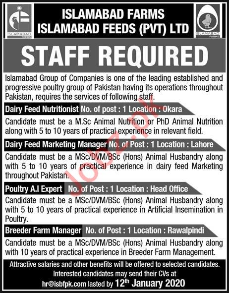 Islamabad Farms Management Jobs 2020