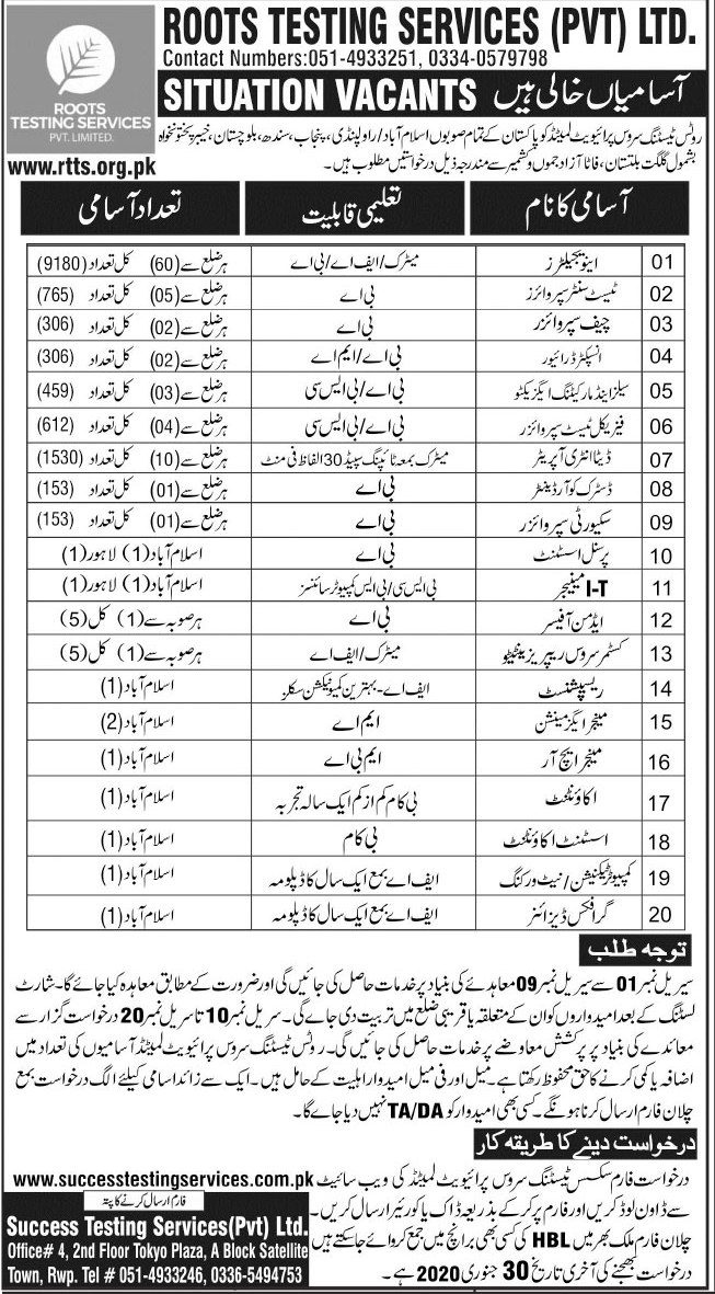 Roots Testing Service Pvt Limited Jobs 2020 in Islamabad