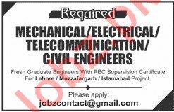 Mechanical Engineer & Electrical Engineer Jobs 2020