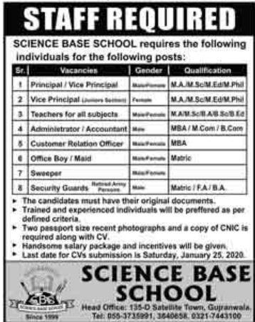 Science Base School Teachig Staff Jobs 2020