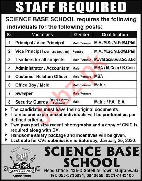 Science Base School Jobs in Gujranwala