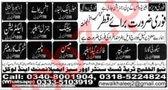 Electrician Plumber Security Guard Jobs in Qatar