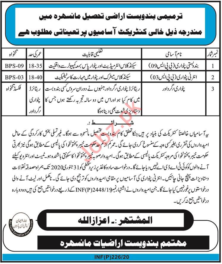 Provincial Buildings Division Jobs 2020 in Manshera KPK