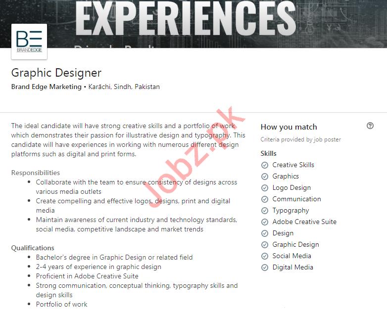 Strategy Manager & Graphic Designer Jobs 2020 in Karachi