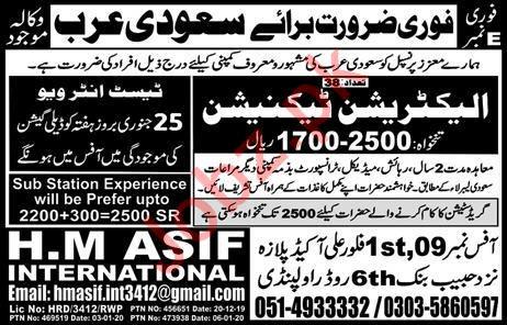 Electrician Technician Job 2020 For Saudi Arabia