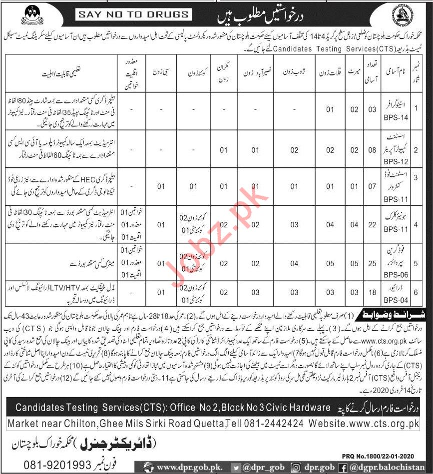 Management Jobs in Food Department Balochistan Via CTS