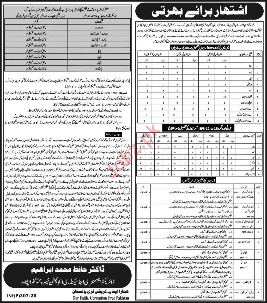 Elementary & Secondary Education Department Jobs 2020 ETEA