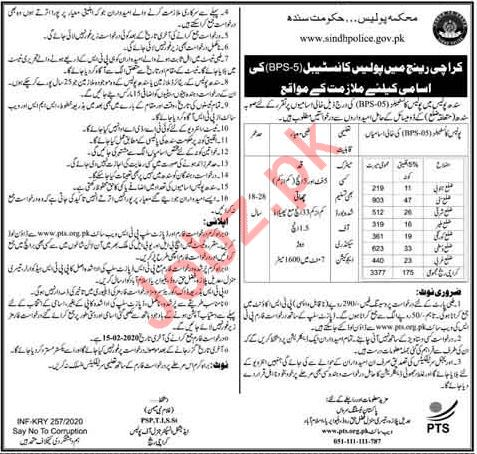 Police Constable Jobs in Sindh Police Department Via PTS